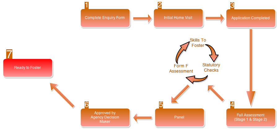 Recruitment_Processes