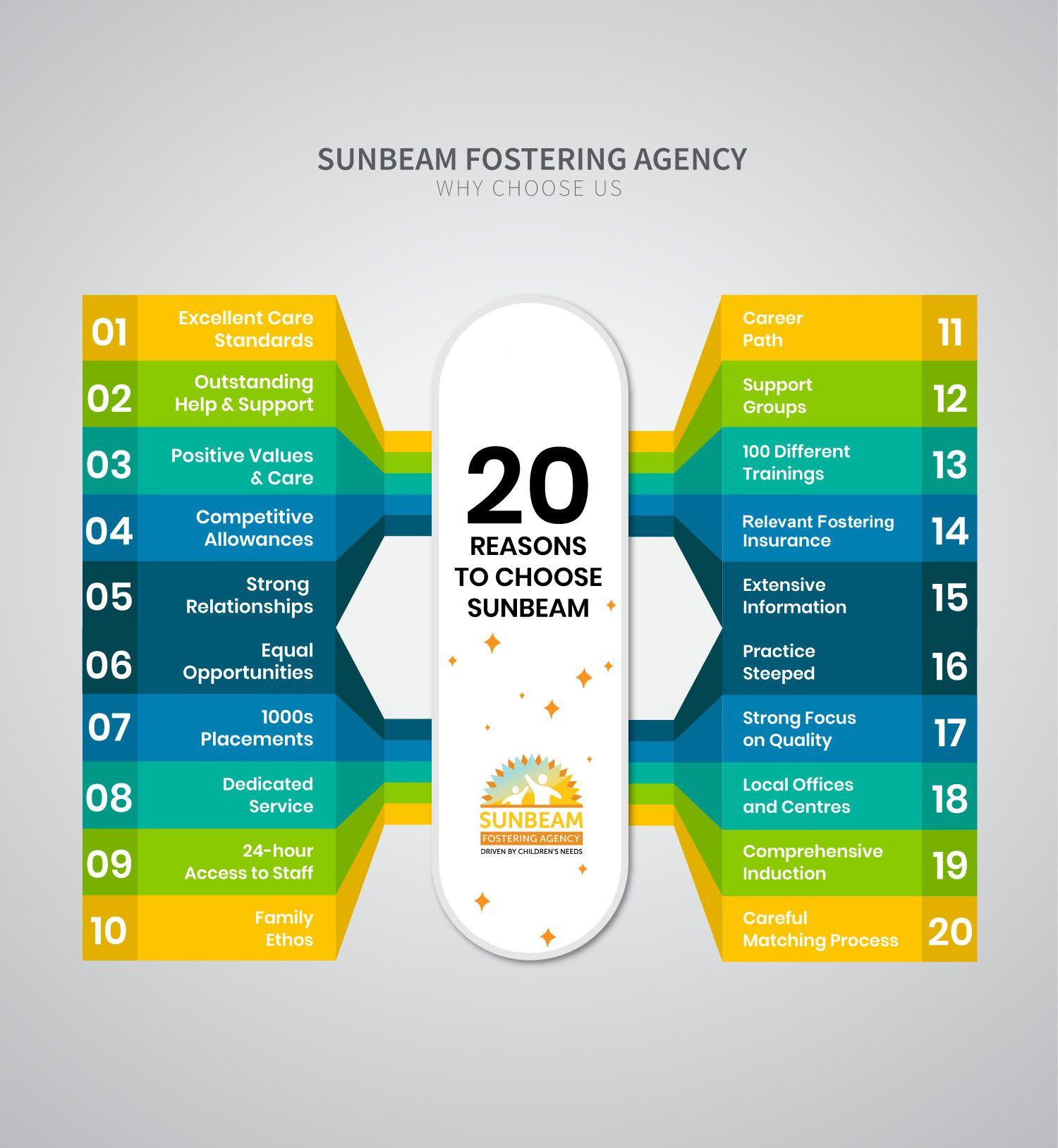 Sunbeam 20 reasons copy